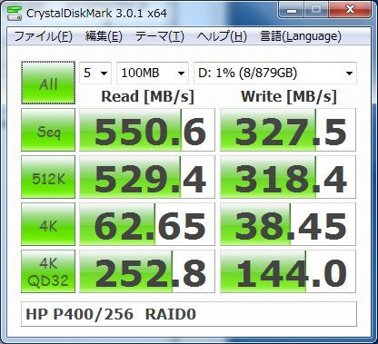 ----------------------------------------------------------------------- CrystalDiskMark 3.0.1 x64 (C) 2007-2010 hiyohiyo                            Crystal Dew World : http://crystalmark.info/ ----------------------------------------------------------------------- * MB/s = 1,000,000 byte/s [SATA/300 = 300,000,000 byte/s]             Sequential Read :   550.614 MB/s           Sequential Write :   327.518 MB/s          Random Read 512KB :   529.354 MB/s         Random Write 512KB :   318.383 MB/s     Random Read 4KB (QD=1) :    62.649 MB/s [ 15295.1 IOPS]    Random Write 4KB (QD=1) :    38.448 MB/s [  9386.7 IOPS]    Random Read 4KB (QD=32) :   252.830 MB/s [ 61726.0 IOPS]   Random Write 4KB (QD=32) :   143.990 MB/s [ 35153.7 IOPS]    Test : 100 MB [D: 0.9% (7.5/878.9 GB)] (x5)   Date : 2011/01/20 10:59:59     OS : Windows 7 Ultimate Edition [6.1 Build 7600] (x64)     HP P400/256 RAID0