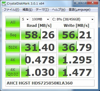 ----------------------------------------------------------------------- CrystalDiskMark 3.0.1 x64 (C) 2007-2010 hiyohiyo                            Crystal Dew World : http://crystalmark.info/ ----------------------------------------------------------------------- * MB/s = 1,000,000 byte/s [SATA/300 = 300,000,000 byte/s]             Sequential Read :    58.262 MB/s           Sequential Write :    56.209 MB/s          Random Read 512KB :    31.405 MB/s         Random Write 512KB :    36.786 MB/s     Random Read 4KB (QD=1) :     0.478 MB/s [   116.7 IOPS]    Random Write 4KB (QD=1) :     1.295 MB/s [   316.3 IOPS]    Random Read 4KB (QD=32) :     1.030 MB/s [   251.5 IOPS]   Random Write 4KB (QD=32) :     1.477 MB/s [   360.6 IOPS]    Test : 100 MB [C: 8.4% (38.4/456.2 GB)] (x5)   Date : 2011/01/20 10:25:31     OS : Windows 7 Ultimate Edition [6.1 Build 7600] (x64)     AHCI HGST HDS725050KLA360