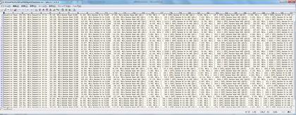 エディターの機能でログファイルをcsv形式へ変換した